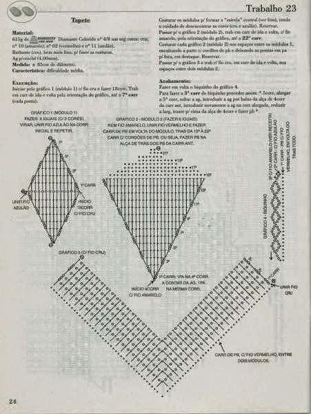 Patrones de Alfombras Crochet con diseño geométrico | Todo crochet