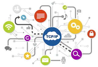 Sejarah Perkembangan TCP/IP  Pada Jaringan Komputer