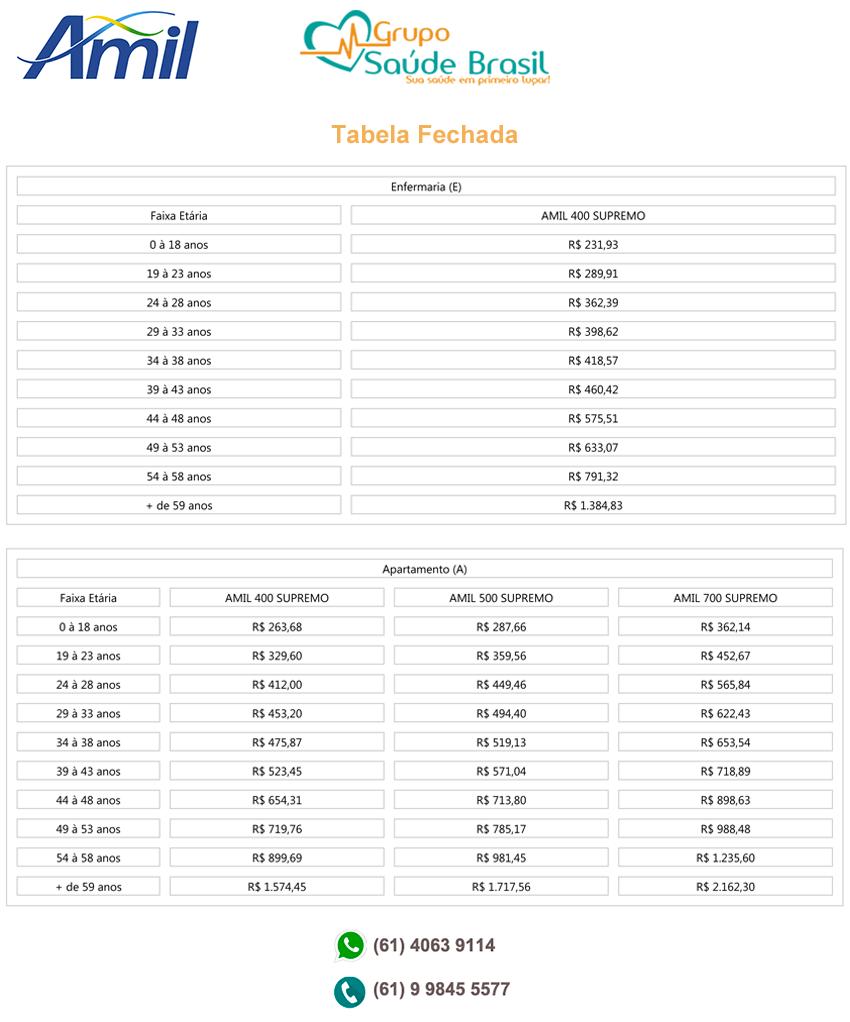 Tabela de preços Amil