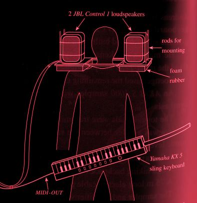 synthesizer musik interpreten