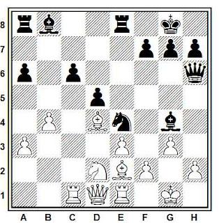 Posición de la partida de ajedrez Olarashu - Nuzu (Yugoslavia, 1986)