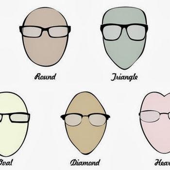 Tips Memilih Bingkai Kacamata Sesuai Bentuk Wajah  f2ba99a150