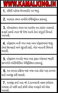 Digital India Digital Gujarat