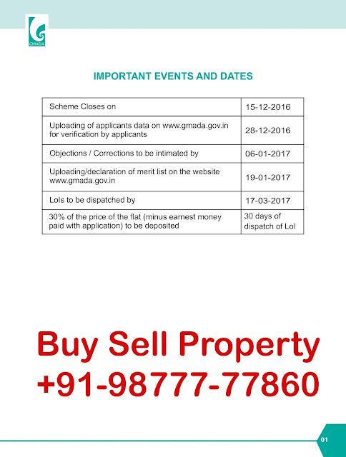 ecocity phase 2, ecocity phase 2 flats, gmada ecocity phase 2 apartments, gmada flats sector 66 and 67 mohali scheme,