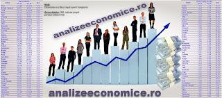 Topurile județelor după creșterile efectivelor de salariați și ale salariilor medii
