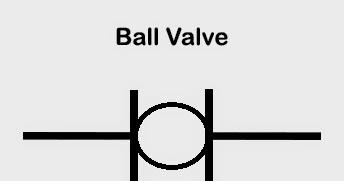 Symbols of valves in p&i diagram. ~ Wiki Mini For Chem