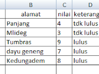KODE MACRO MENAMPILKAN DATA WORKBOOK KE LISTBOX EXCEL