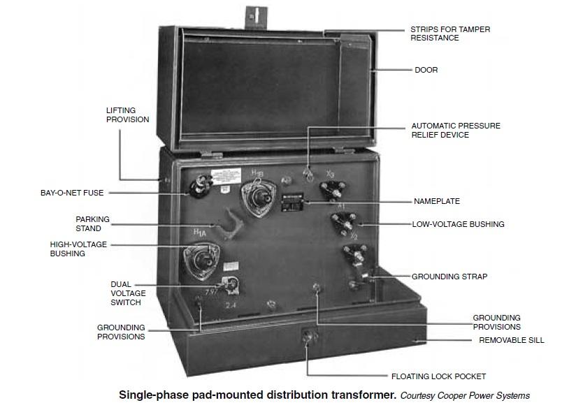 Single Phase Transformer Wiring Diagram Acme Transformer Wiring