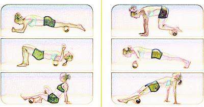 体幹トレーニングの例