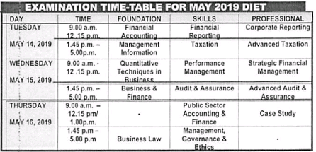 ICAN May 2019 Diet Professional Examinations Timetable And Fees