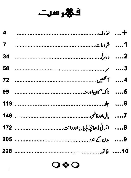 The odd Body Urdu Content
