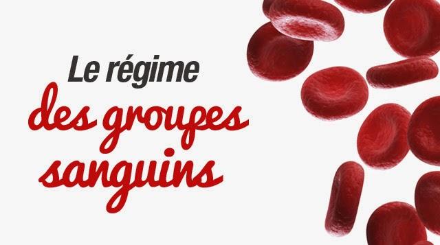 régime groupes sanguin