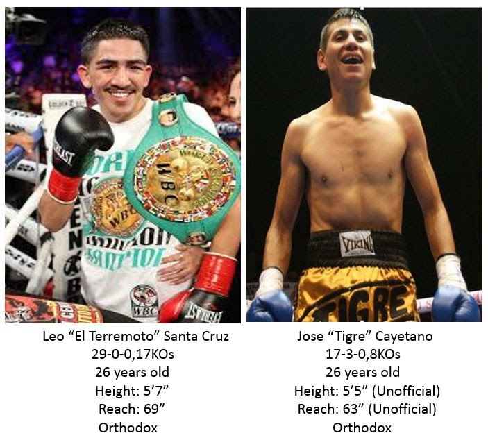 Leo Santa Cruz vs. Jose Cayetano