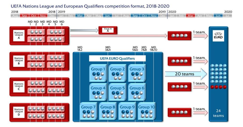 euro fussball 2019