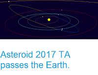 http://sciencythoughts.blogspot.co.uk/2017/10/asteroid-2017-ta-passes-earth.html