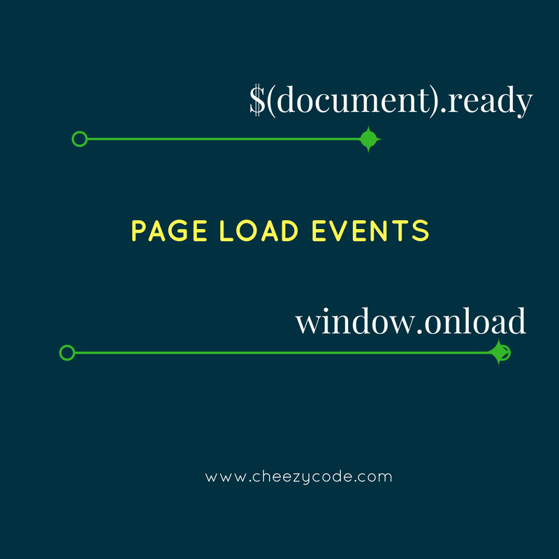 Part 2 difference between document ready and window onload.
