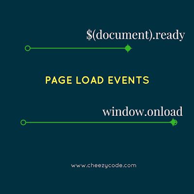jquery ready event vs window.onload event