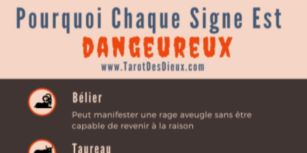 L'apercu de l'infographic sur le côté sombre de chaque signe du zodiaque