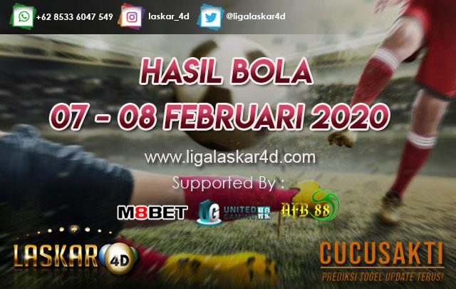 HASIL BOLA JITU TANGGAL 07 – 08 Februari 2020