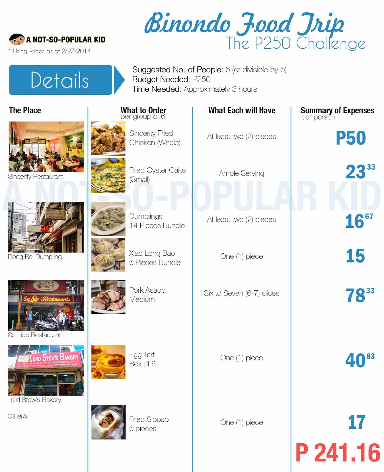 Binondo Food Trip - P250 Challenge Guide