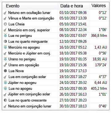 principais eventos astronomicos de outubro de 2017