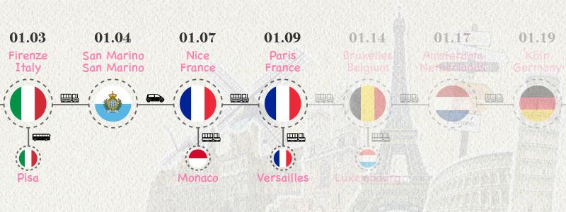 [法國.凡爾賽鎮] 世界文化遺產名錄 - 凡爾賽宮Château de Versailles