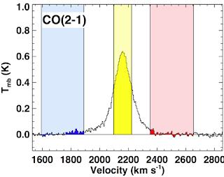 NGC1266 CO2-1 spectrum