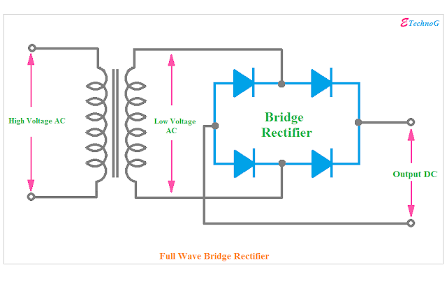 full wave bridge rectifier, full wave rectifier circuit, rectifier, bridge rectifier circuit