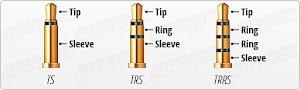 Perbedaan Jack Audio TS, TRS dan TRRS