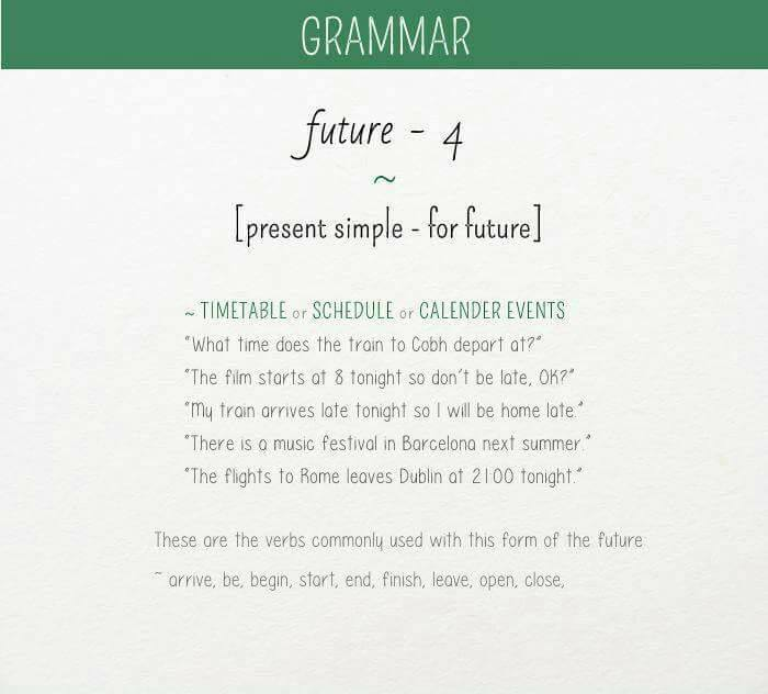 Best Way to use Future Forms in English Sentences?