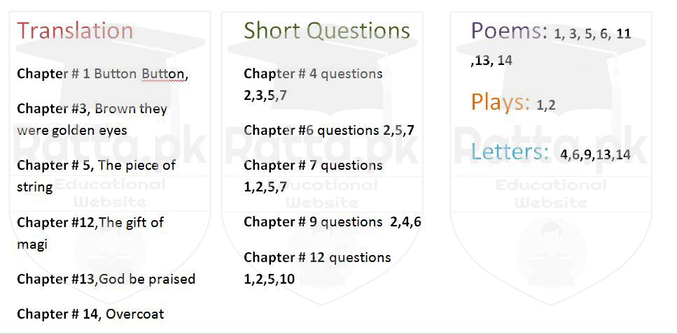 1st Year English Guess Paper 2020 - 11th Class Guess Paper English