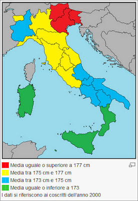 Height in italiano