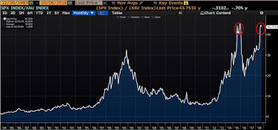 altın fiyatları ne olur 2019