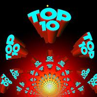 Top 10 Posts - 2015