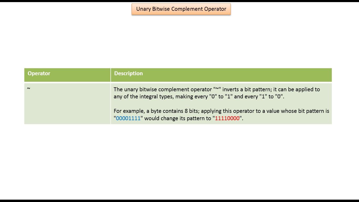 JAVA EE: Java Tutorial : Java Unary Bitwise Complement Operator