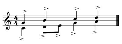 2 voces en el mismo pentagrama, una superior con las plicas hacia arriba y otra inferior con las plicas hacia abajo