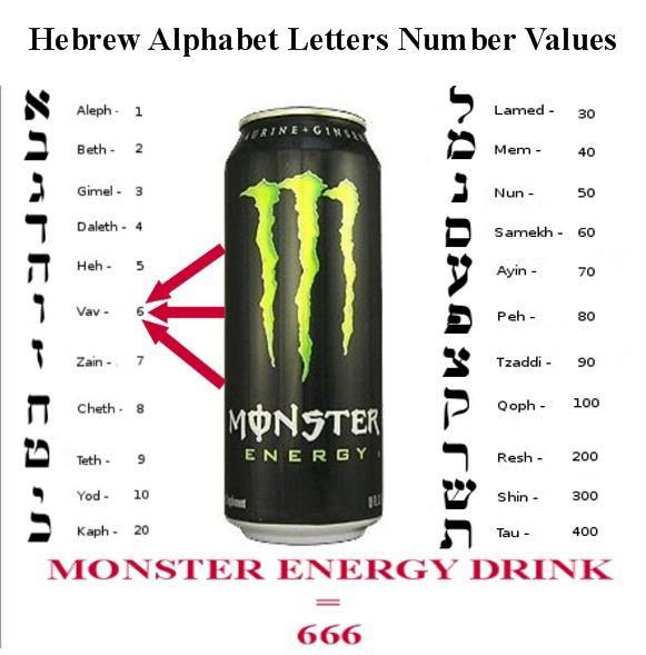 MONSTER ENERGY DRINK (666) . ΑΠΛΩΣ ΕΝΗΜΕΡΩΤΙΚΑ
