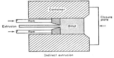 Perbedaan Bilirubin direk dan Indirek (lengkap)