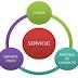 Qué Es Y Qué Significa Servucción (Administración de empresas)