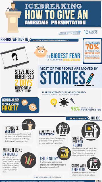 Icebreakers infographic