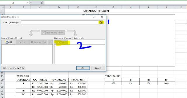 Cara Membuat Grafik Gaji Karyawan Di Excel