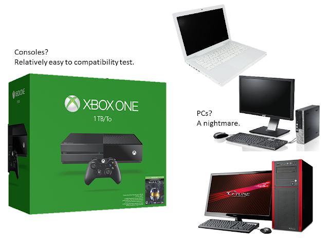 Compatibility testing consoles vs PCs computer gaming hardware videogames
