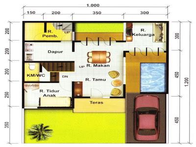 Mendesain Interior Ruangang Untuk Rumah 2 Lantai