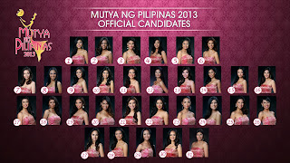 Mutya 2013 winners proclaimed