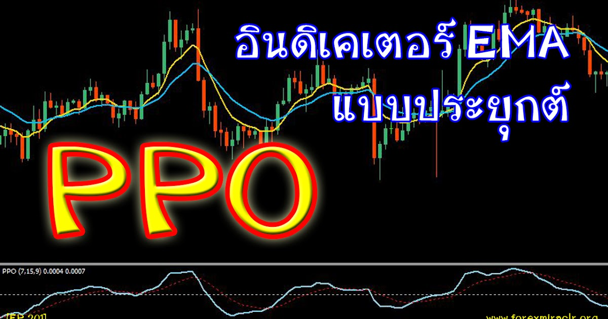 Forex indicator ppo