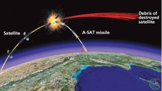 India's anti-satellite missile test created dangerous debris