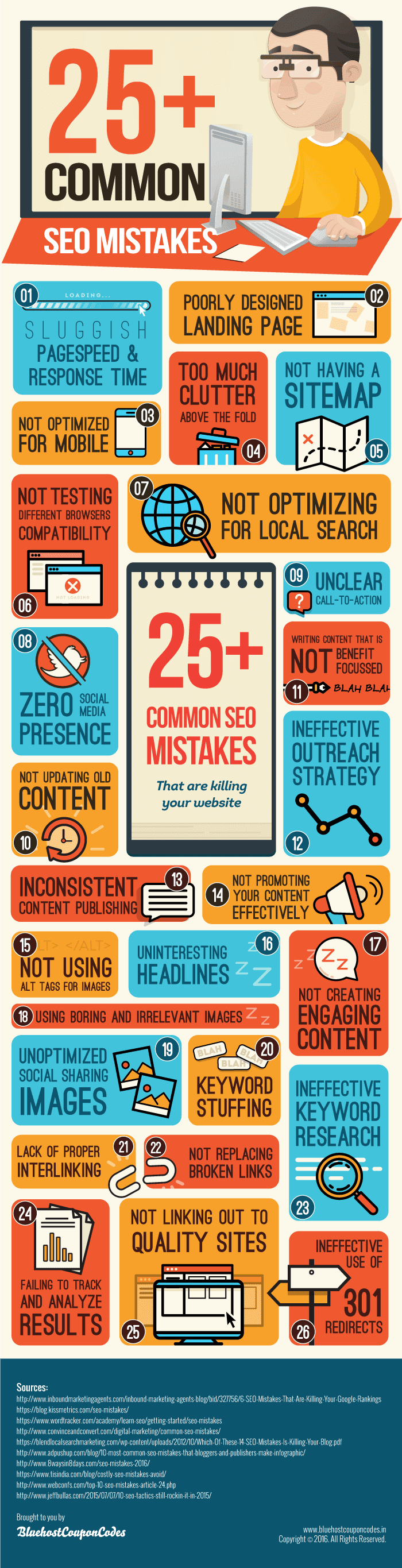 25+ Common SEO Mistakes That Are Killing Your Website[Infographic] by the team at bluehostcouponcodes.in