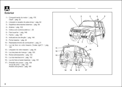Manual do proprietário Mitsubishi Pajero TR4