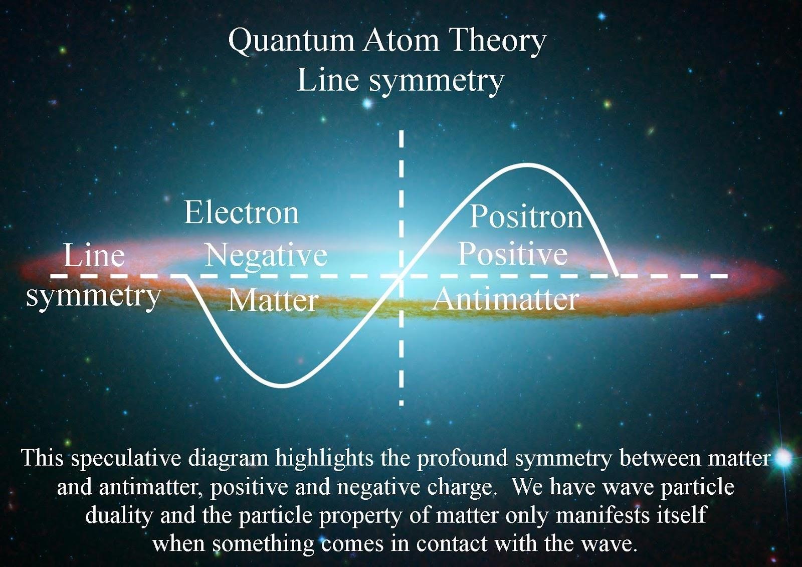 Learn Basics Of Quantum Physics In 6 Steps