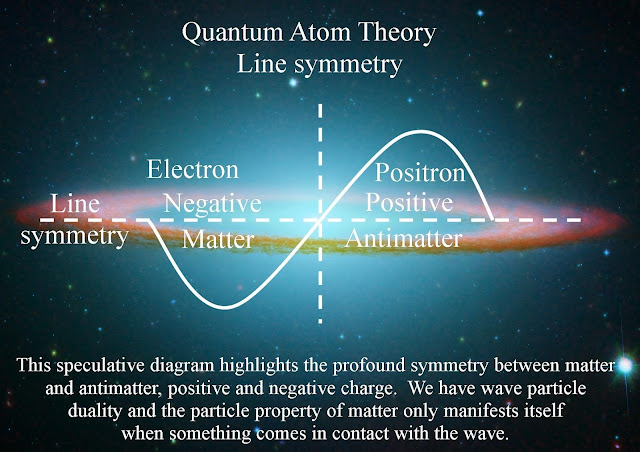 Learn Quantum Physics in 6 Steps